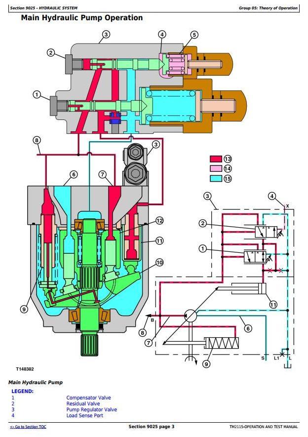 TM2115 - John Deere 250D, 300D Truck Articulated Dump XXXXXX-609165 Operation and Test Manual - 3