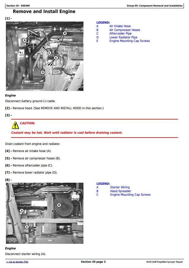 TM2124 - John Deere 4920 Self-Propelled Sprayers Service Repair Technical Manual - 1