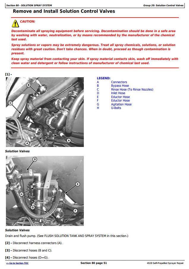 TM2124 - John Deere 4920 Self-Propelled Sprayers Service Repair Technical Manual - 3