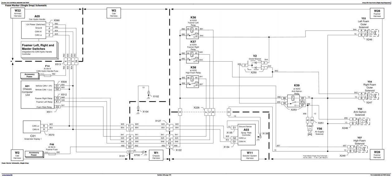 TM2125 - John Deere 4920 Self-Propelled Sprayers Diagnostic and Tests Service Manual - 1