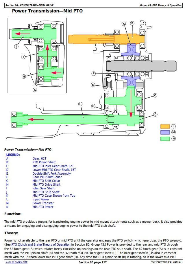 TM2138 - John Deere 3120, 3320, 3520, 3720 Compact Utility Tractors Diagnostic & Repair Technical Manual - 3