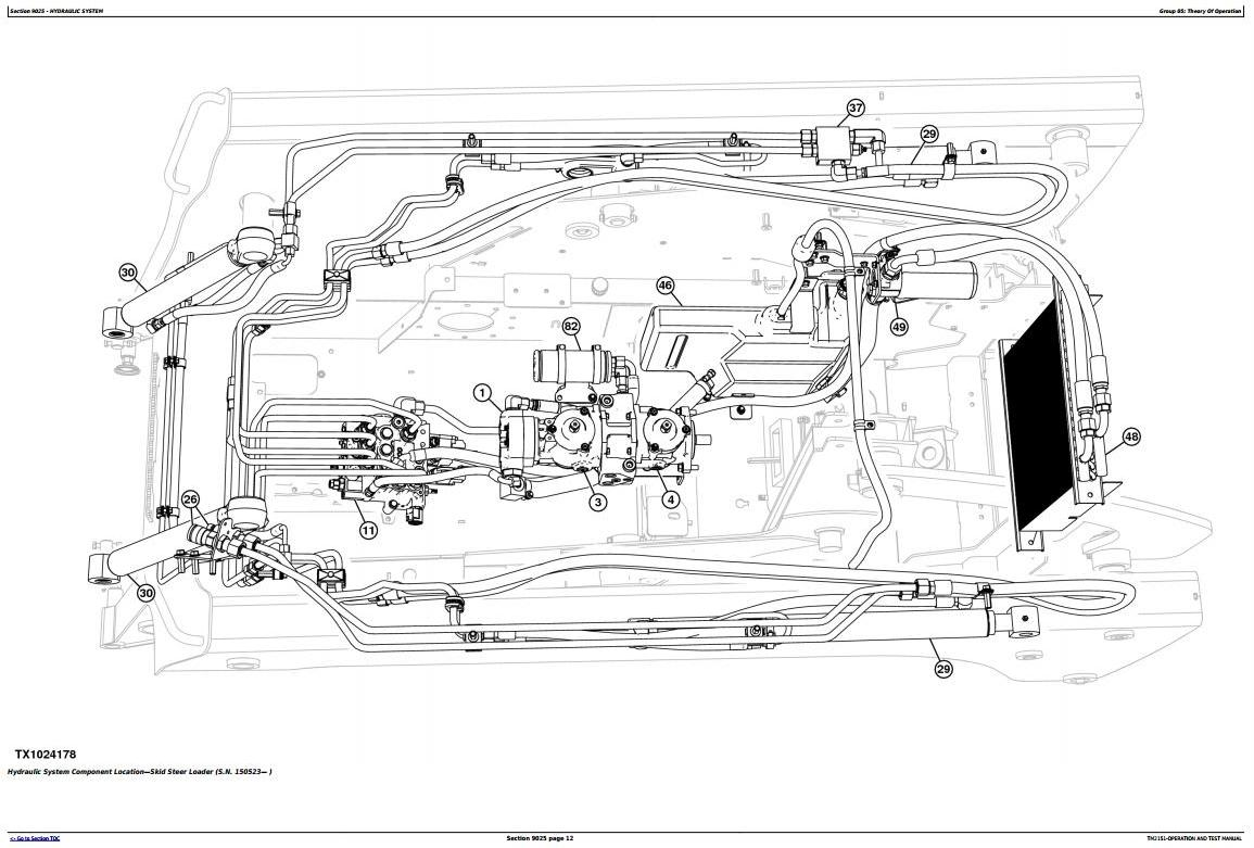 TM2151 - John Deere 317, 320 Skid Steer Loader; CT322 Compact Track Loader Diagnostic Service Manual - 1