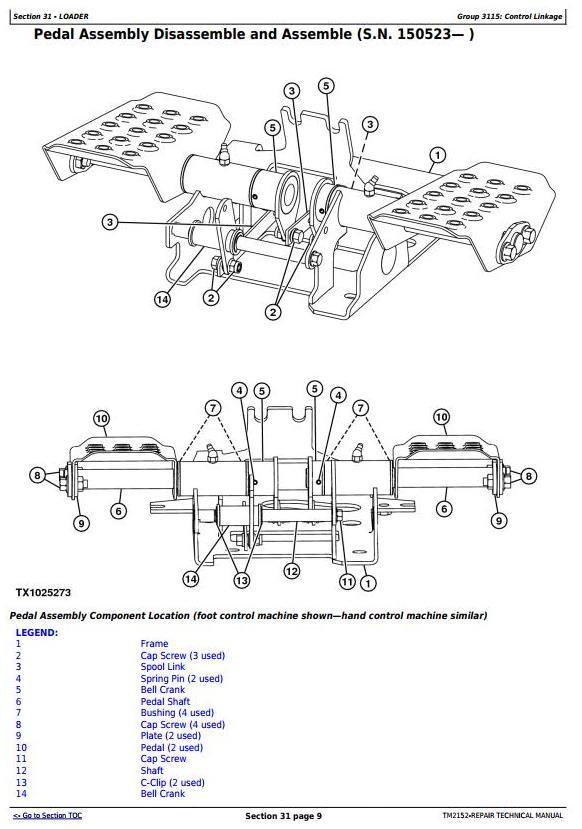 TM2152 - John Deere 317 and 320 Skid Steer Loader; CT322 Compact Track Loader Service Repair Manual - 1