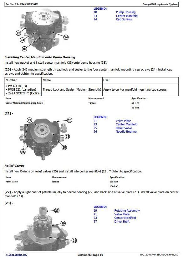TM2152 - John Deere 317 and 320 Skid Steer Loader; CT322 Compact Track Loader Service Repair Manual - 2