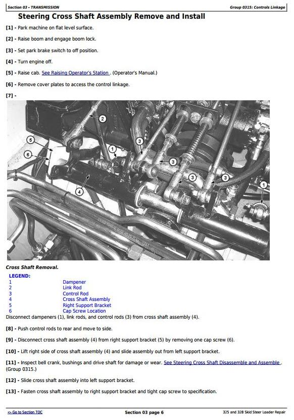 TM2192 - John Deere 325 and 328 Skid Steer Loader Service Repair Technical Manual - 3