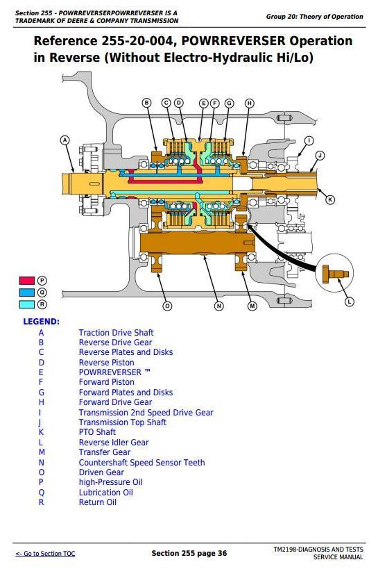 TM2198 - John Deere Tractors 5325N, 5425N and 5525N (Worldwide) Diagnostic and Tests Service Manual - 1