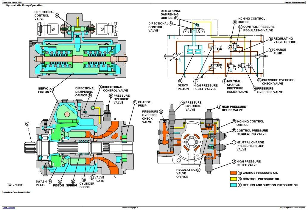 TM2206 - John Deere 244J (SN:-23289) , 304J (SN:-23371) Compact Loader Diagnostic&Test Service Manual - 2