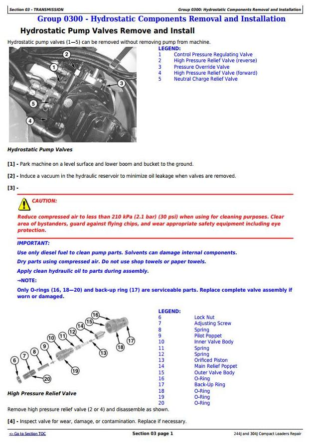TM2207 - John Deere 244J (SN.-23289) , 304J (SN.-23371) Compact Loader Service Repair Technical Manual - 1