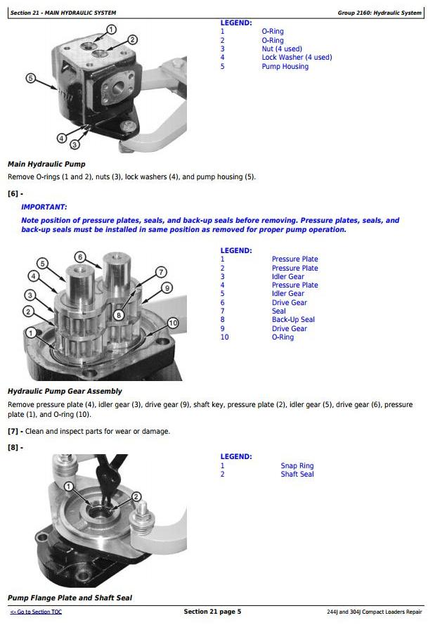TM2207 - John Deere 244J (SN.-23289) , 304J (SN.-23371) Compact Loader Service Repair Technical Manual - 3