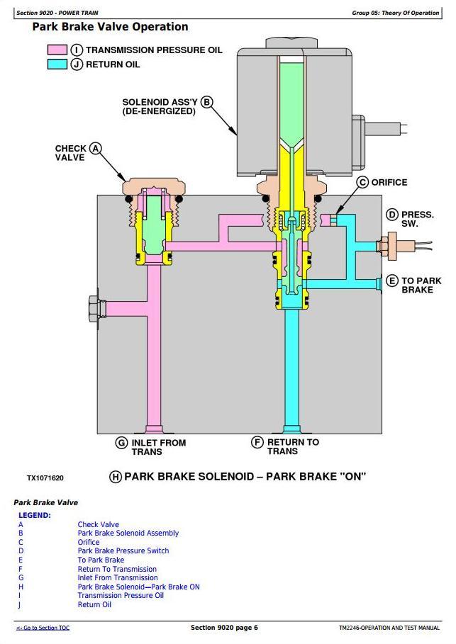 TM2246 - John Deere 670D, 672D, 770D, 772D, 870D, 872D Motor Grader Diagnostic & Test Service Manual - 2