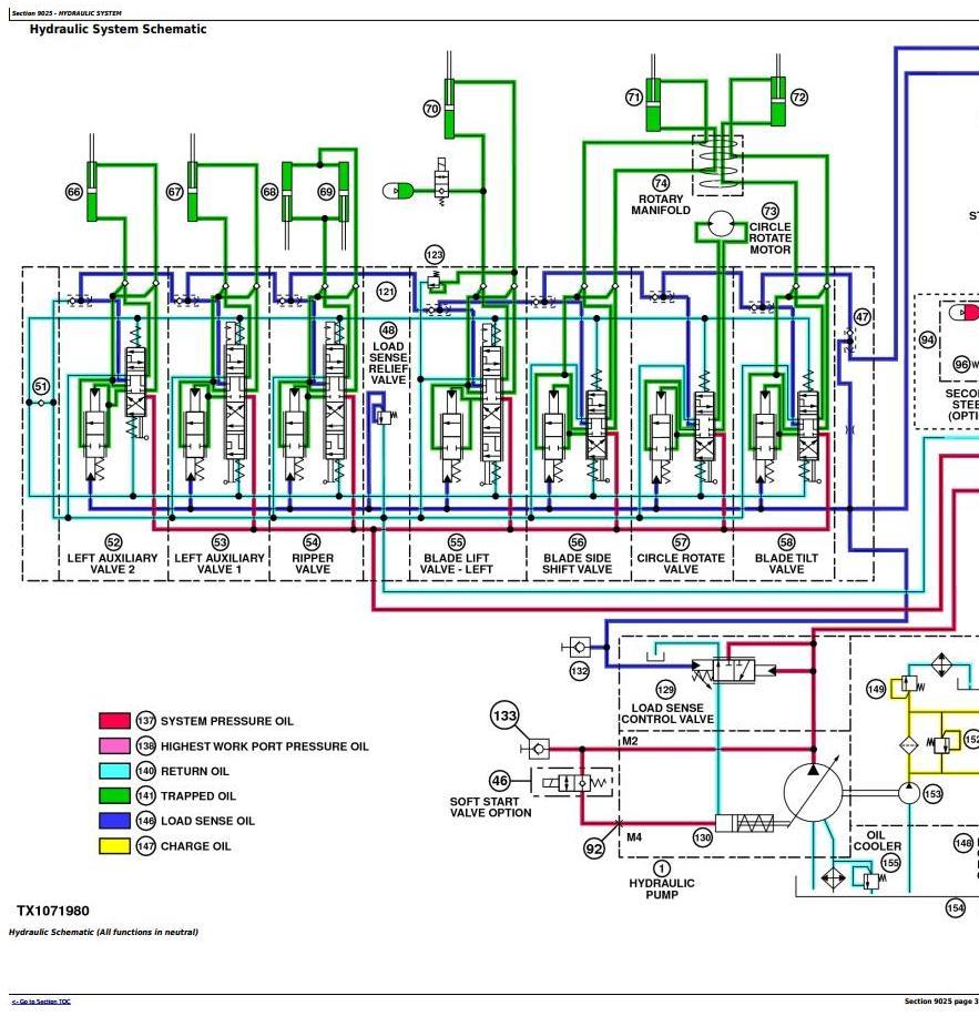 TM2246 - John Deere 670D, 672D, 770D, 772D, 870D, 872D Motor Grader Diagnostic & Test Service Manual - 3