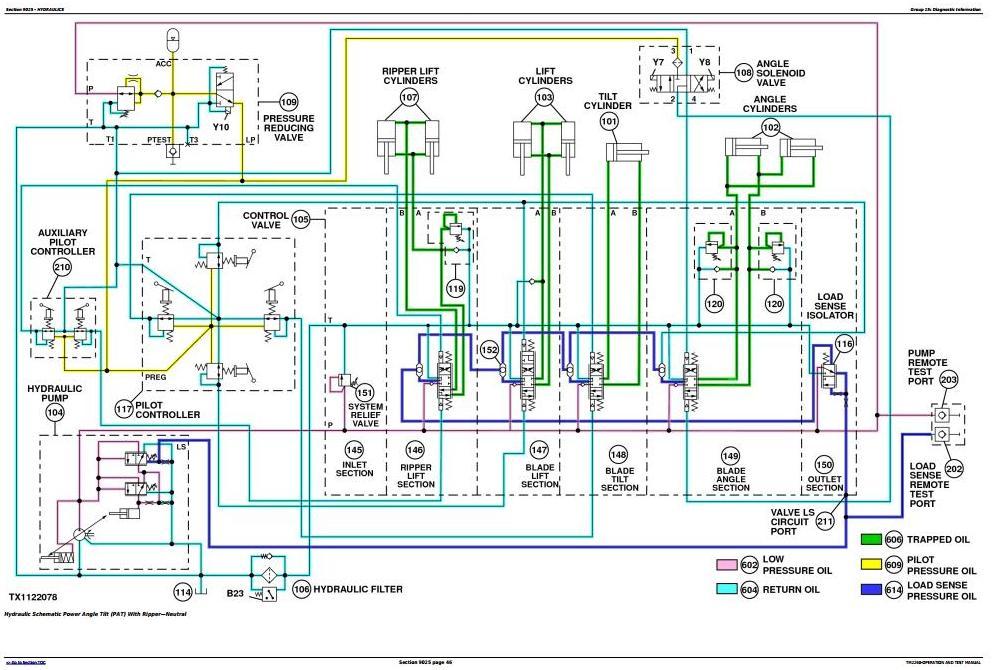 TM2260 - John Deere 750J (S.N.-141343) , 850J (S.N. -130885) Crawler Dozer Diagnostic Service Manual - 3