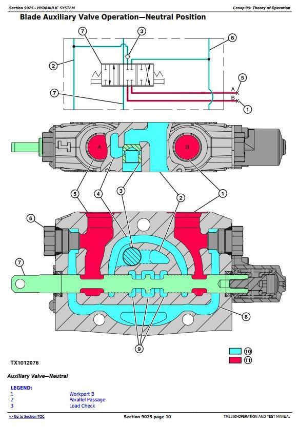 TM2290 - John Deere 700J Crawler Dozer (SN before 139435) Diagnostic, Operation & Test Service Manual - 1