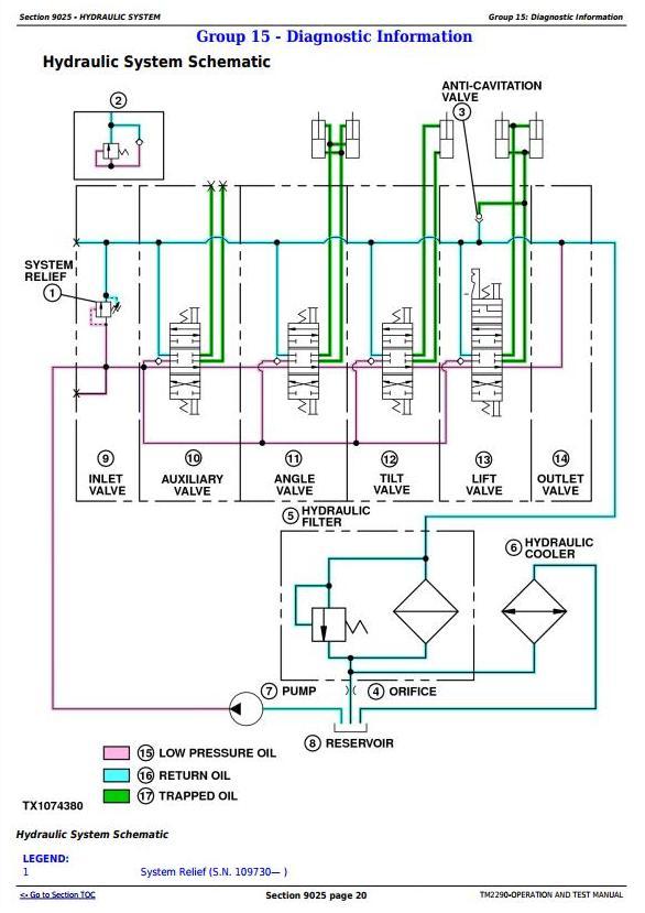 TM2290 - John Deere 700J Crawler Dozer (SN before 139435) Diagnostic, Operation & Test Service Manual - 2