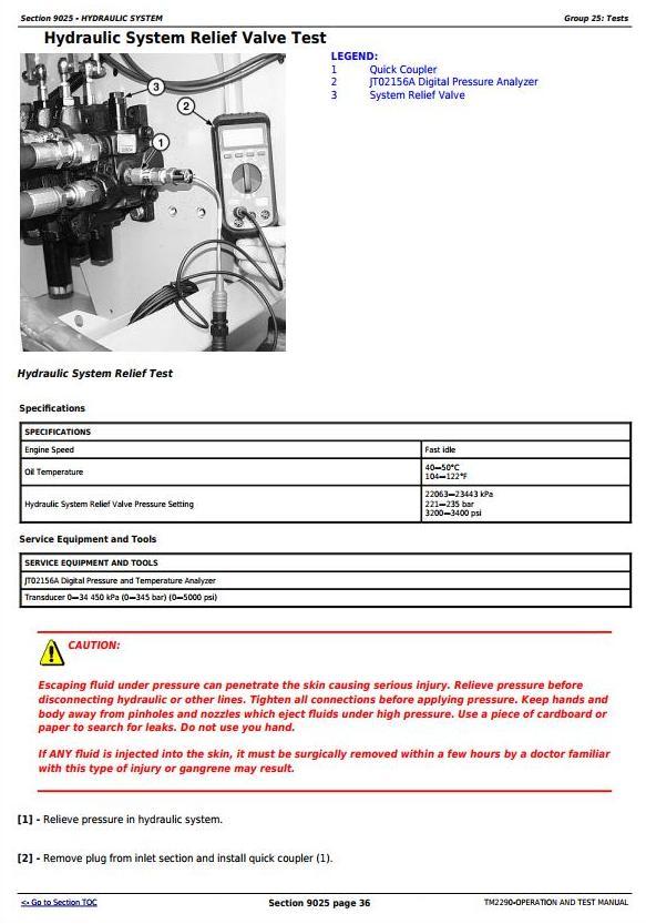 TM2290 - John Deere 700J Crawler Dozer (SN before 139435) Diagnostic, Operation & Test Service Manual - 3
