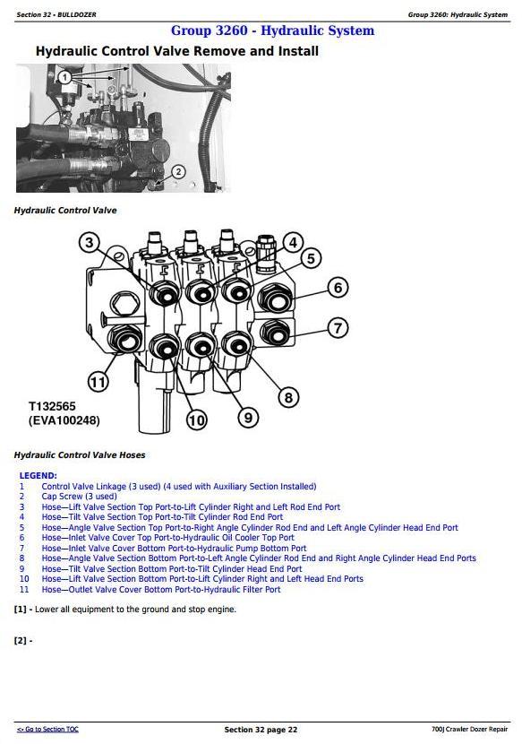 TM2291 - John Deere 700J Crawler Dozer (S.N. before 139435) Service Repair Technical Manual - 3