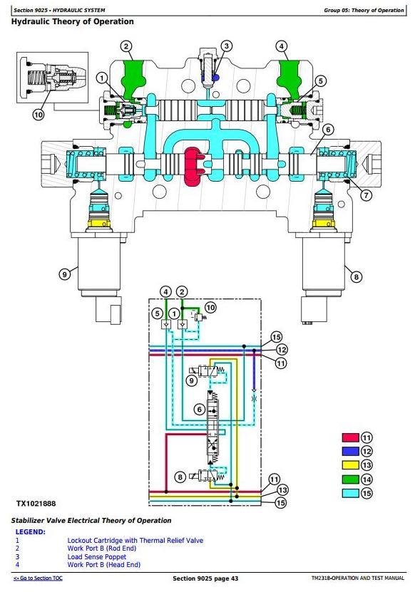 TM2318 - John Deere 310SJ TC, 410J TC Backhoe Loader w.TMC (SN.-161702) Diagnostic&Test Service Manual - 2