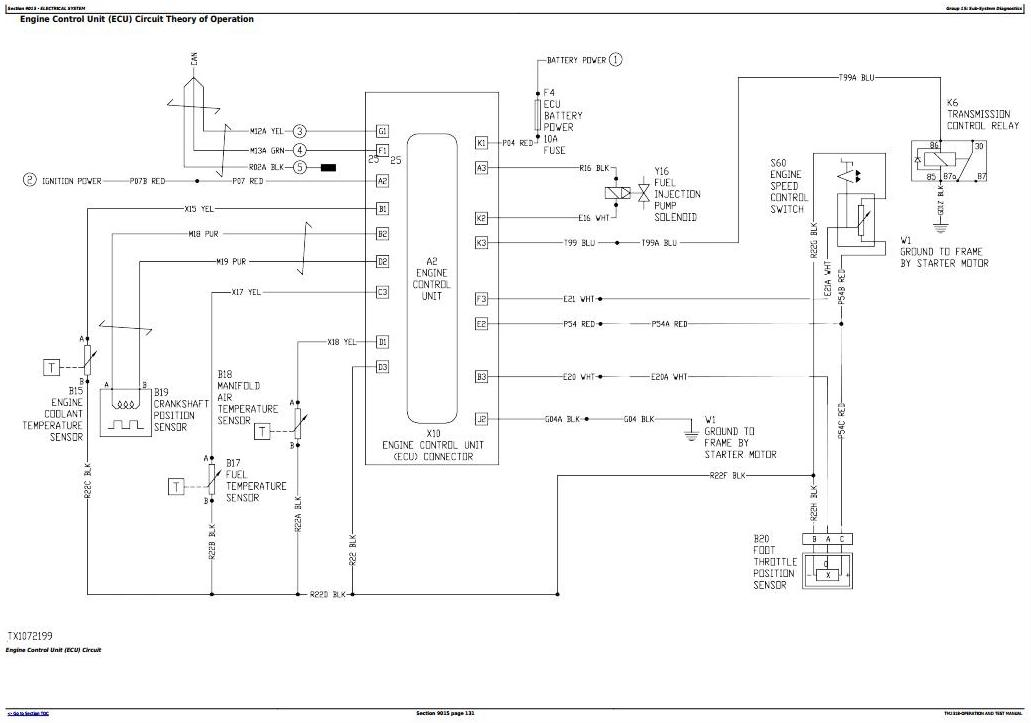 TM2318 - John Deere 310SJ TC, 410J TC Backhoe Loader w.TMC (SN.-161702) Diagnostic&Test Service Manual - 3