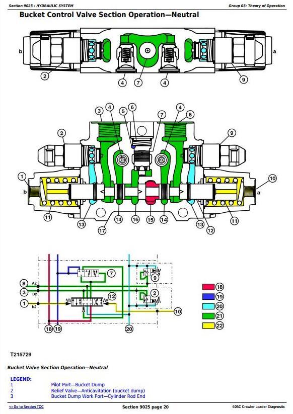 TM2353 - John Deere 605C Crawler Loader Diagnostic, Operation and Test Service Manual - 1
