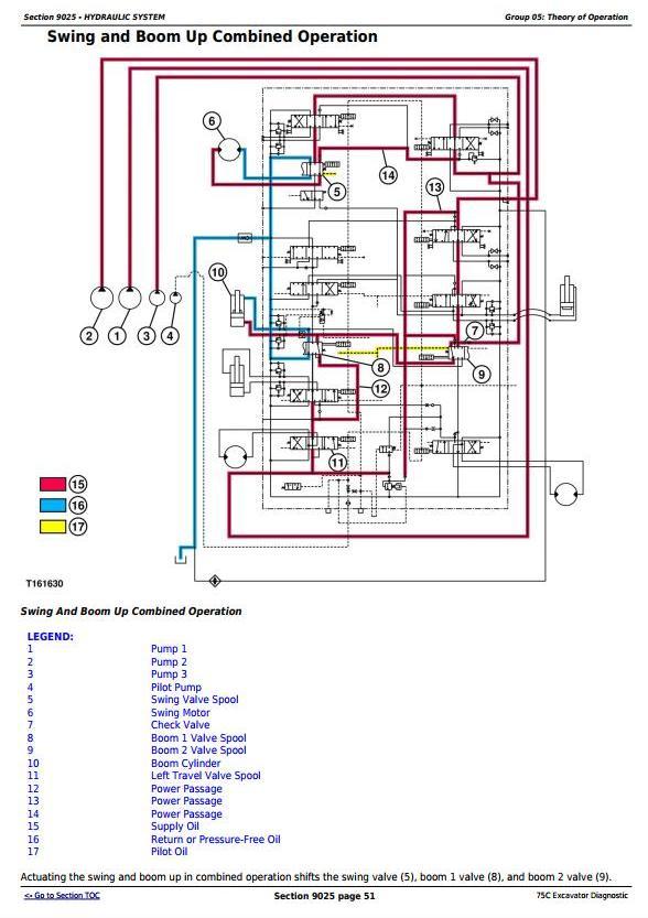 TM2357 - John Deere 75C RTS Excavator Diagnostic, Operation and Test Service Manual - 3