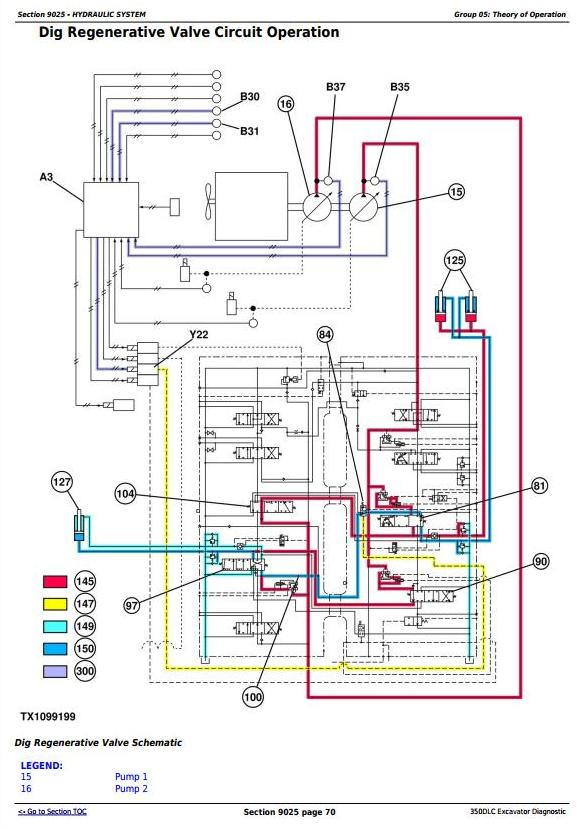 TM2359 - John Deere 350DLC Excavator Diagnostic Operation and Test Service Manual - 3