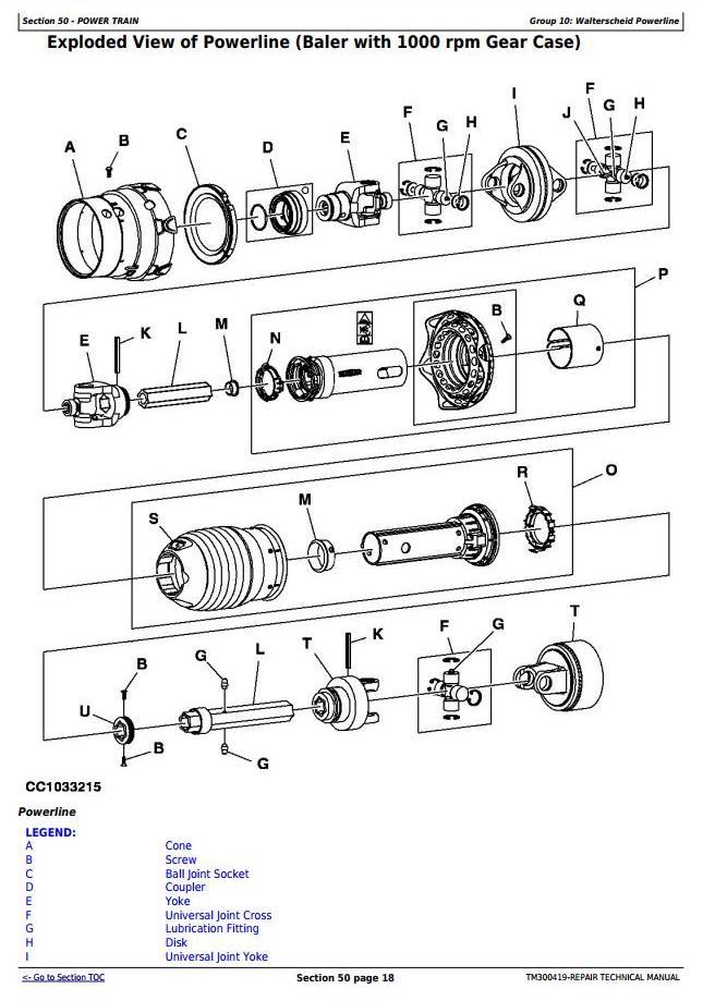TM300419 - John Deere 960 and 990 Hay and Forage Round Baler Service Repair Technical Manual - 3