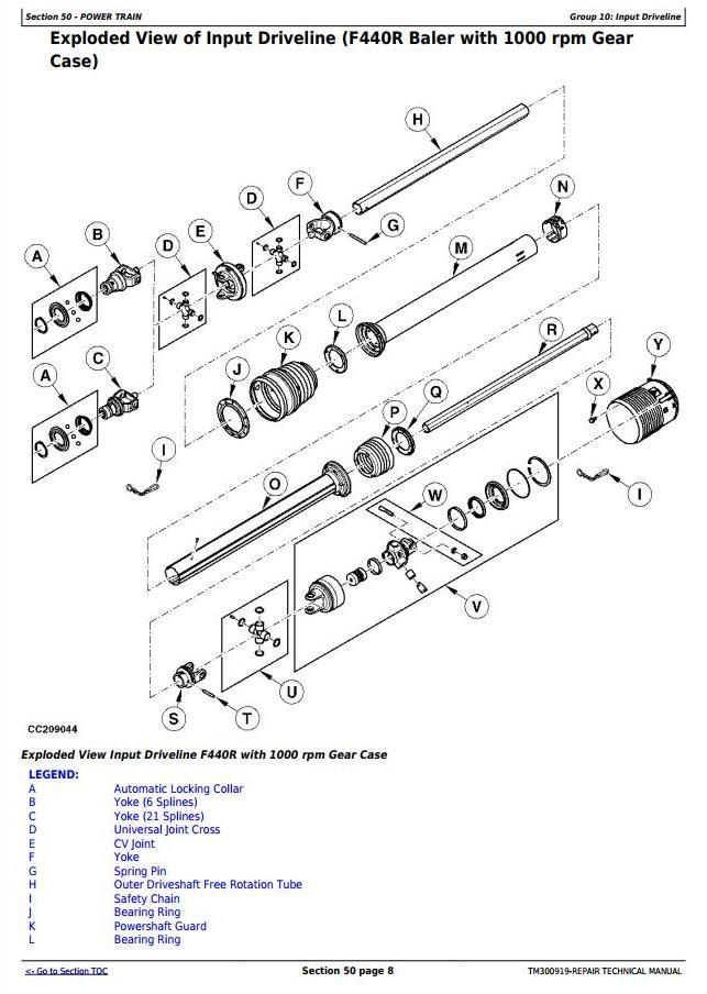 TM300919 - John Deere F440M, F440R Hay and Forage Round Baler Service Repair Technical Manual - 1