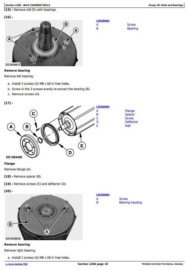 TM300919 - John Deere F440M, F440R Hay and Forage Round Baler Service Repair Technical Manual - 3