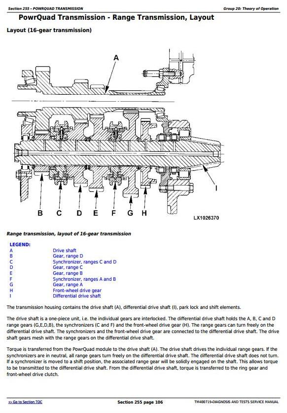 TM400719 - John Deere Tractors 6230, 6330, 6430, 6530, 6630,7130, 7230 (USA) Diagnostic Service Manual - 1