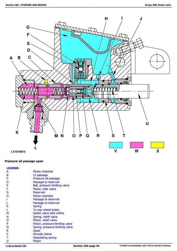 TM400719 - John Deere Tractors 6230, 6330, 6430, 6530, 6630,7130, 7230 (USA) Diagnostic Service Manual - 2