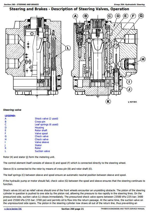 TM400919 - John Deere 6225, 6325, 6425, 6525 European Tractors Diagnosis and Tests Service Manual - 1