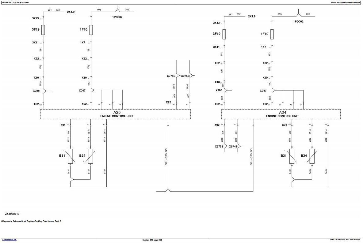 TM401319 - John Deere 7250, 7350, 7450, 7550, 7750, 7850, 7950 Forage Harvesters Diagnostic Manual - 1