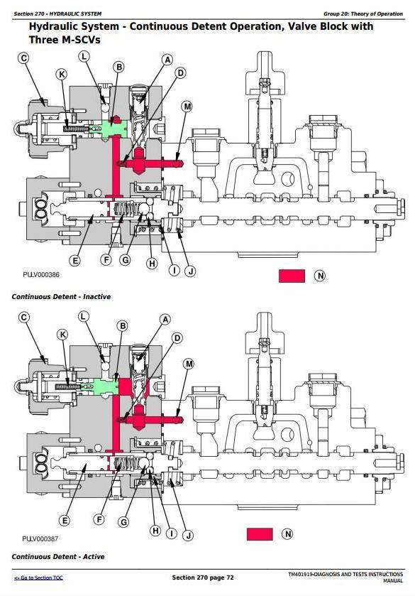 TM401919 - John Deere Tractors 5070M, 5080M, 5090M, 5100M (European) Diagnostic and Tests Service Manual - 1