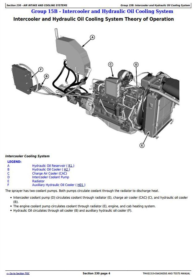 TM402319 - John Deere 5430i Demountable Self-Propelled Crop Sprayer Diagnostic &Tests Service Manual - 1