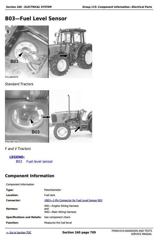 TM402419 - John Deere Tractor 5080G, 5090G, 5090GH, 5080GV, 5090GV, 5100GV, 5080GF, 5090GF Diagnostic Manual - 3