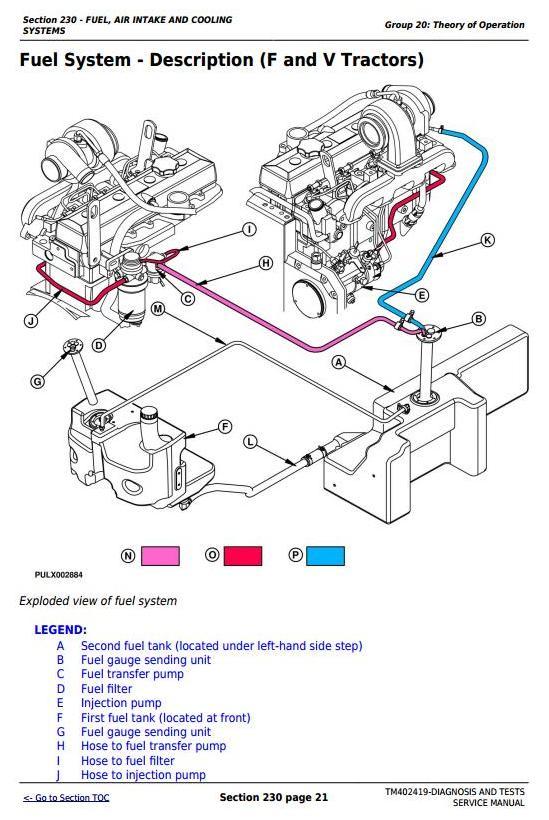 TM402419 - John Deere Tractor 5080G, 5090G, 5090GH, 5080GV, 5090GV, 5100GV, 5080GF, 5090GF Diagnostic Manual - 2