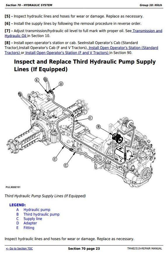 TM402519 - John Deere Tractor 5080G,5090G, 5090GH, 5080GV,5090GV,5100GV, 5080GF,5090GF,5100GF Repair Manual - 1