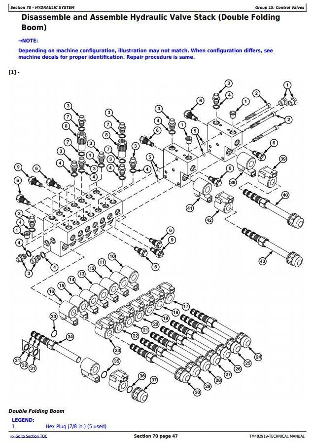 TM402919 - John Deere 724, 732, 740, 724i, 732i, 740i Trailed Crop Sprayers Technical Service Manual - 1