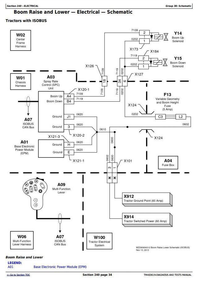 TM403619 - John Deere M952, M962, M952i, M962i Trailed Crop Sprayers Diagnostic&Tests Service Manual - 1