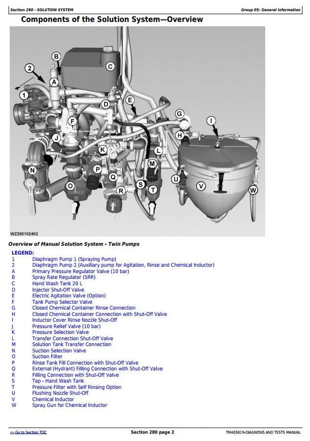 TM403619 - John Deere M952, M962, M952i, M962i Trailed Crop Sprayers Diagnostic&Tests Service Manual - 3
