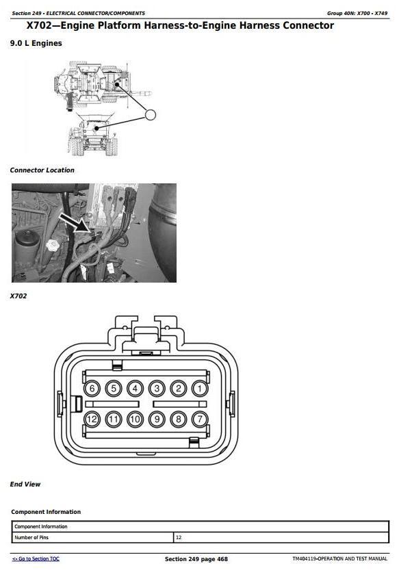 TM404119 - John Deere Combines W540, W550, W650, W660, T550, T560, T660, T670 w.Wide Cab Diagnostic manual - 2