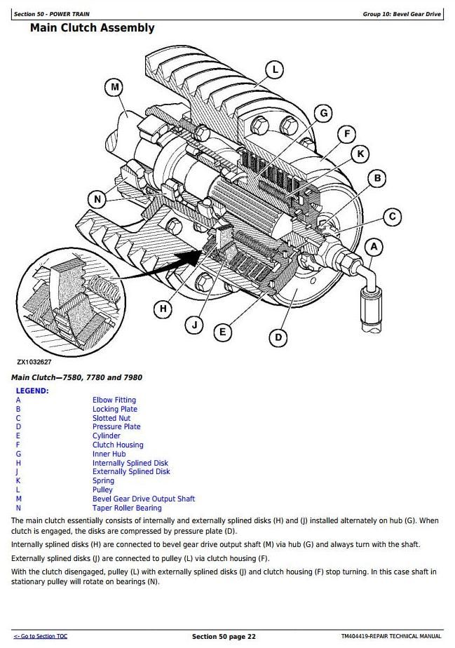 TM404419 - John Deere 7180, 7280, 7380, 7480, 7580, 7780, 7980 Forage Harvester Service Repair Manual - 2