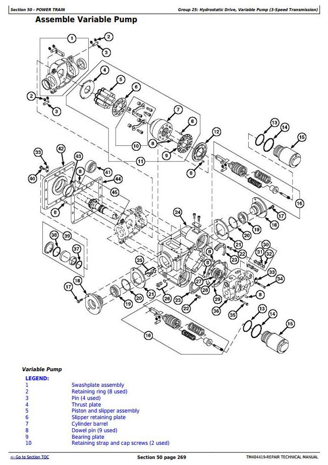TM404419 - John Deere 7180, 7280, 7380, 7480, 7580, 7780, 7980 Forage Harvester Service Repair Manual - 3