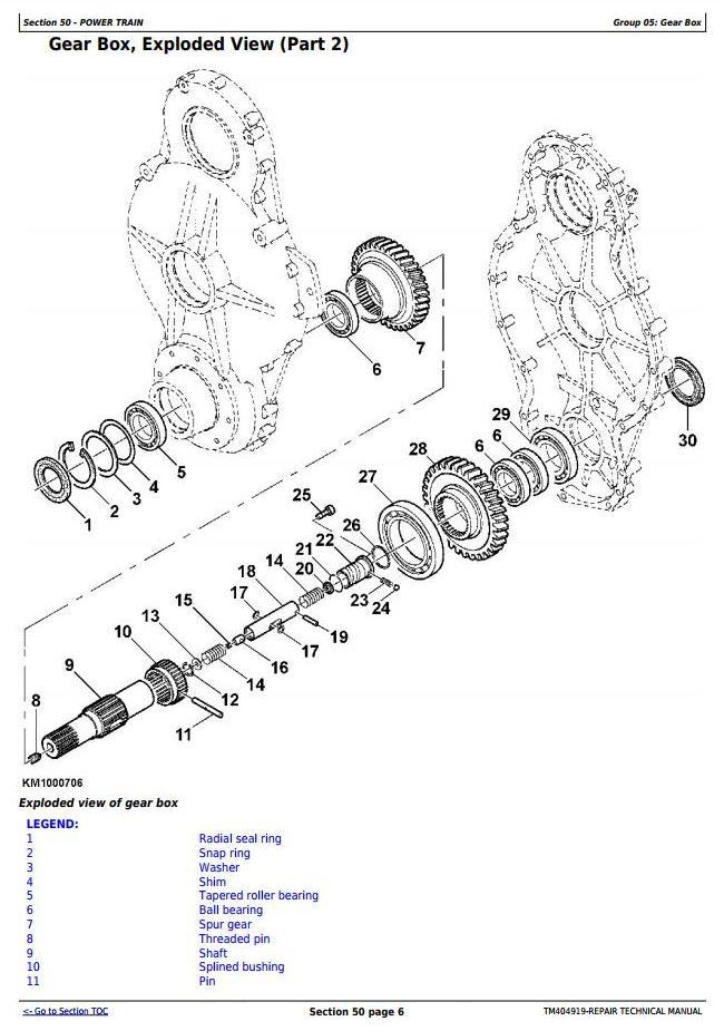 TM404919 - John Deere 770 Rotary Harvesting Unit (SN. 000000-125396) Service Repair Technical Manual - 2