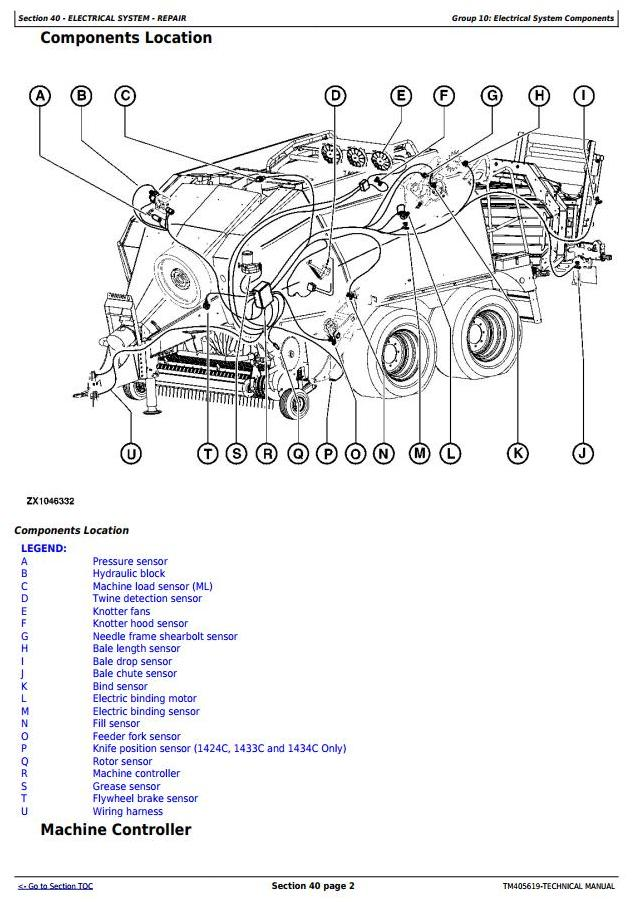 TM405619 - John Deere 1424, 1424C, 1433, 1433C, 1434, 1434C Large Square Balers Technical Service Manual - 1