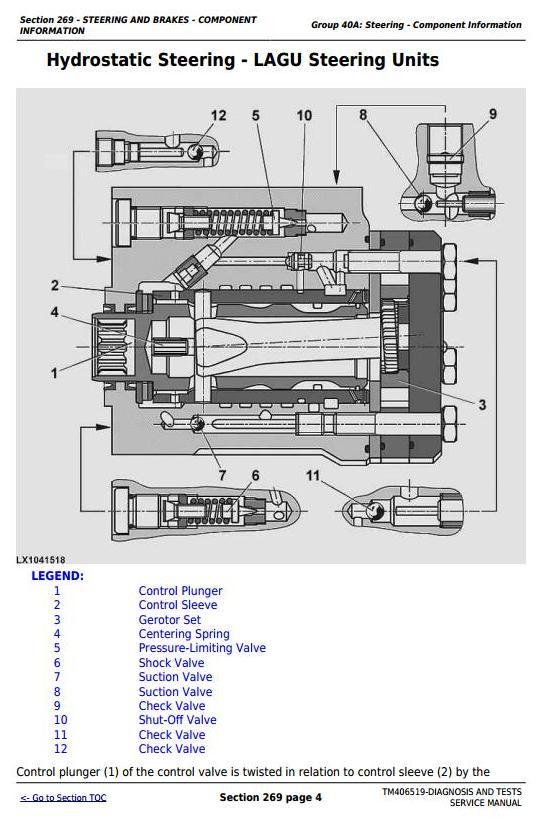 TM406519 - John Deere Tractors 6090MC, 6090RC, 6100MC, 6100RC, 6110MC, 6110RC Diagnostic Service Manual - 1