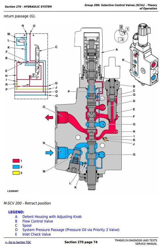TM406519 - John Deere Tractors 6090MC, 6090RC, 6100MC, 6100RC, 6110MC, 6110RC Diagnostic Service Manual - 2