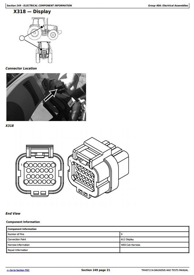 TM407219 - John Deere M724, M732, M740, M732i, M740i Trailed Crop Sprayers Diagnostic Service Manual - 2