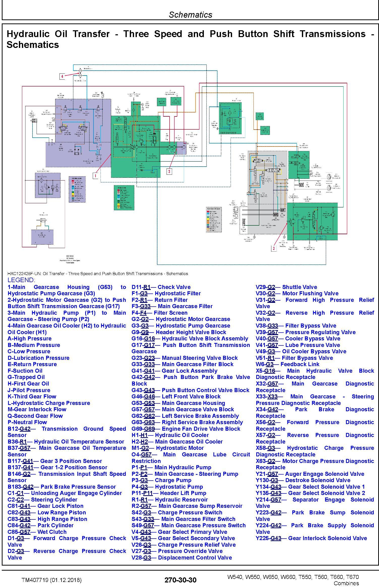 John Deere W540 W550 W650 W660, T550 T560 T660 T670 Combines Diagnostic Technical Manual (TM407719) - 1