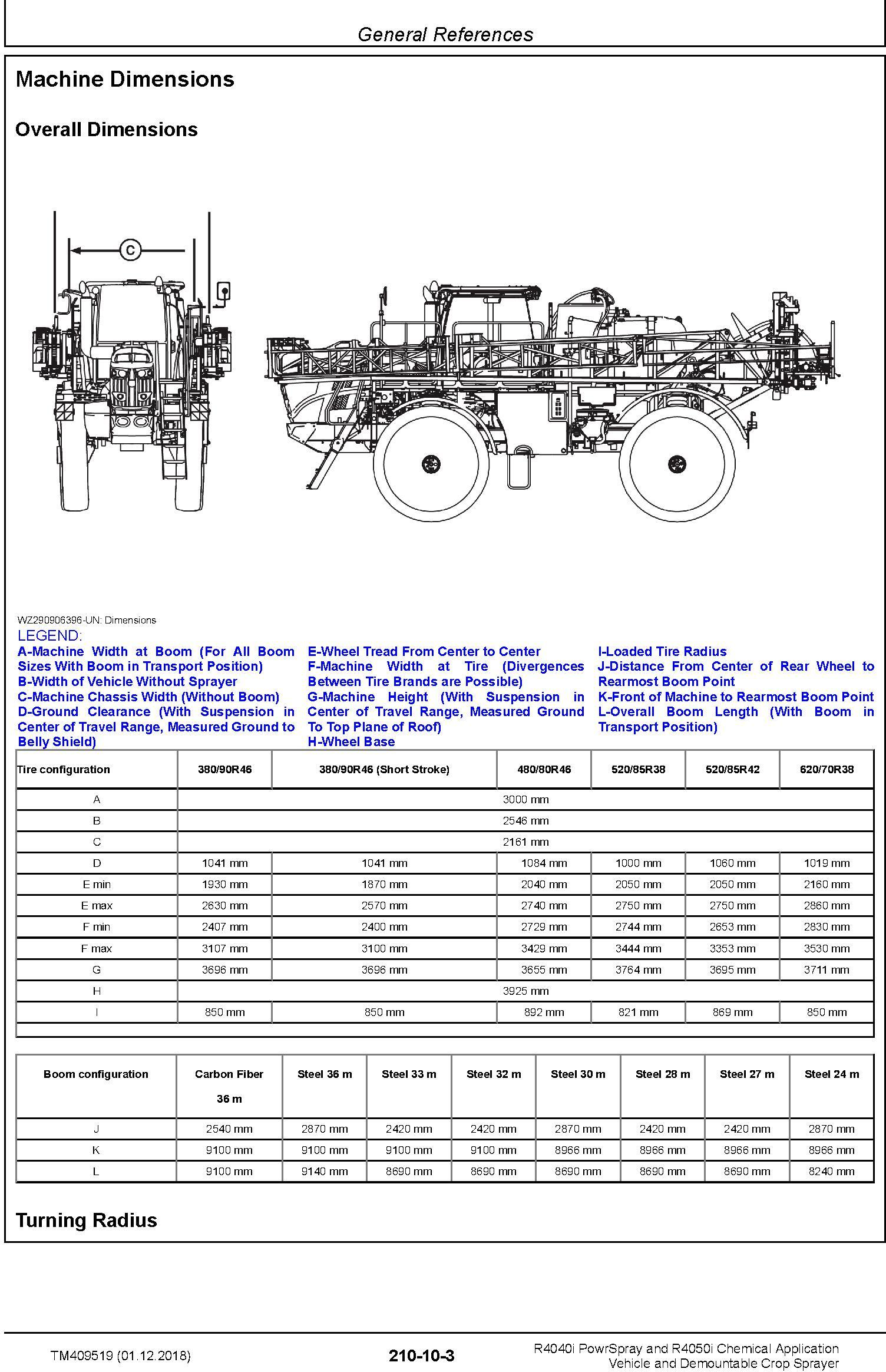 John Deere R4040i, R4050i Demountable Crop Sprayer (MY18) Diagnostic Technical Service Manual (TM409519) - 1